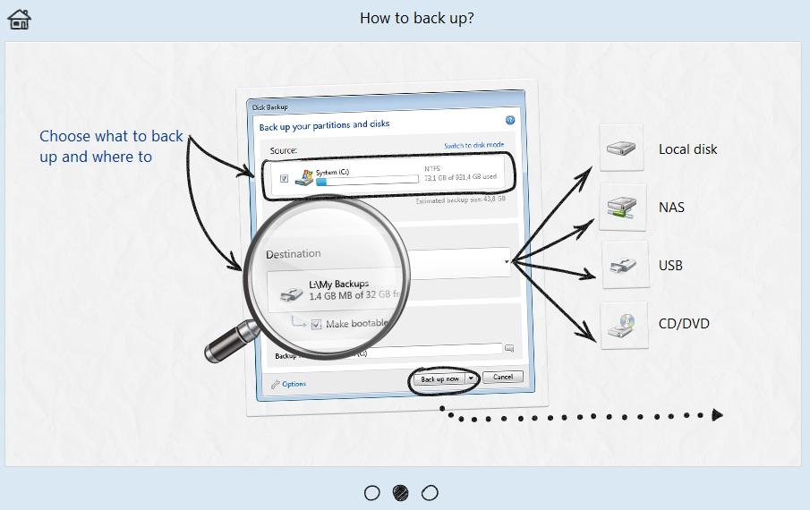 Ключ для acronis true image keygen и кряк для активации серийный.